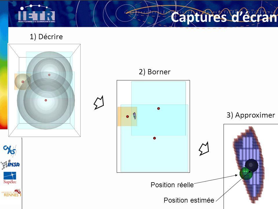 Captures décran 1) Décrire 2) Borner 3) Approximer Position réelle Position estimée