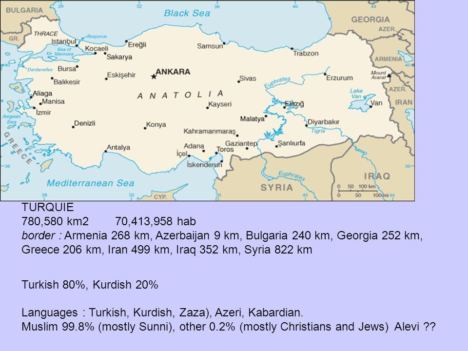 TURQUIE 780,580 km2 70,413,958 hab border : Armenia 268 km, Azerbaijan 9 km, Bulgaria 240 km, Georgia 252 km, Greece 206 km, Iran 499 km, Iraq 352 km,