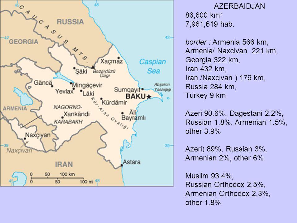 AZERBAIDJAN 86,600 km ² 7,961,619 hab. border : Armenia 566 km, Armenia/ Naxcivan 221 km, Georgia 322 km, Iran 432 km, Iran /Naxcivan ) 179 km, Russia