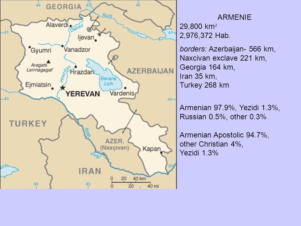 ARMENIE 29,800 km ² 2,976,372 Hab. borders: Azerbaijan- 566 km, Naxcivan exclave 221 km, Georgia 164 km, Iran 35 km, Turkey 268 km Armenian 97.9%, Yez