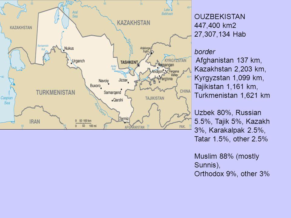 OUZBEKISTAN 447,400 km2 27,307,134 Hab border Afghanistan 137 km, Kazakhstan 2,203 km, Kyrgyzstan 1,099 km, Tajikistan 1,161 km, Turkmenistan 1,621 km
