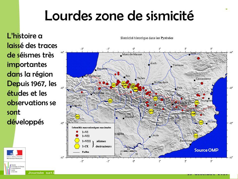 Journée nationale du Plan Séisme 13 décembre 2010 Lourdes zone de sismicité Lhistoire a laissé des traces de séismes très importantes dans la région D