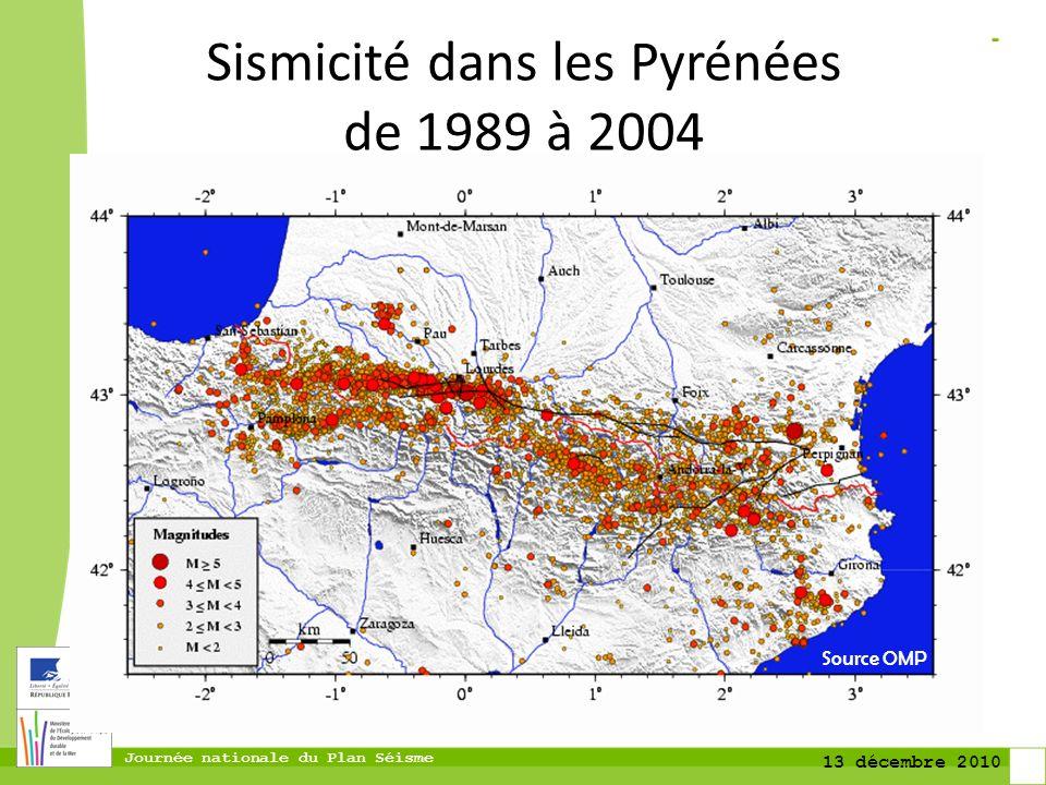Journée nationale du Plan Séisme 13 décembre 2010 Sismicité dans les Pyrénées de 1989 à 2004 Source OMP