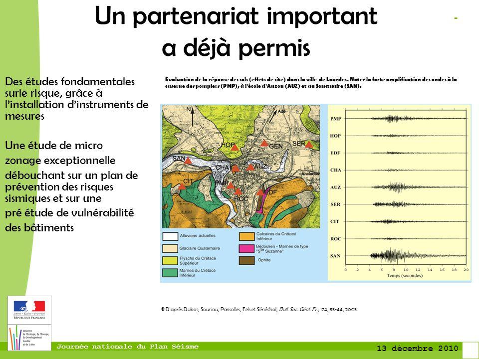 Journée nationale du Plan Séisme 13 décembre 2010 Un partenariat important a déjà permis Des études fondamentales surle risque, grâce à linstallation