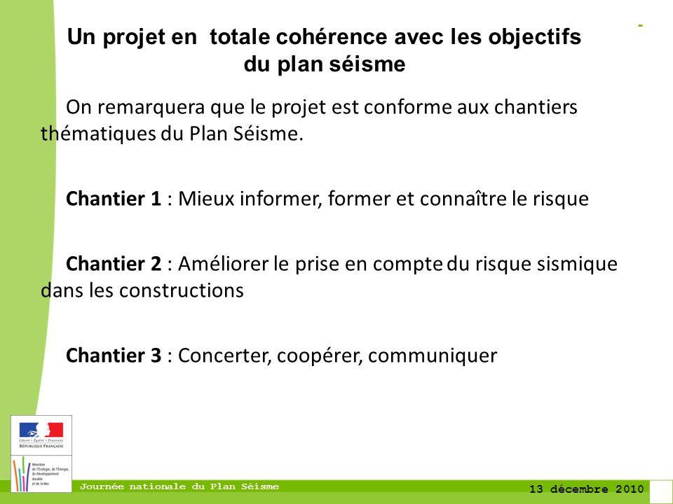 Journée nationale du Plan Séisme 13 décembre 2010 On remarquera que le projet est conforme aux chantiers thématiques du Plan Séisme. Chantier 1 : Mieu
