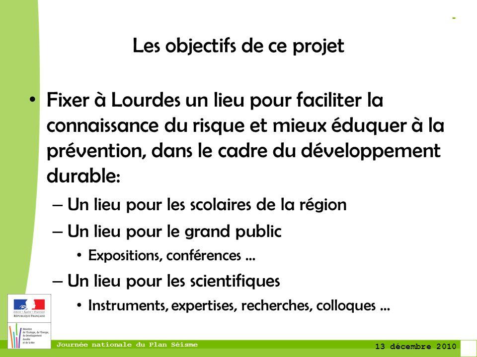 Journée nationale du Plan Séisme 13 décembre 2010 Les objectifs de ce projet Fixer à Lourdes un lieu pour faciliter la connaissance du risque et mieux