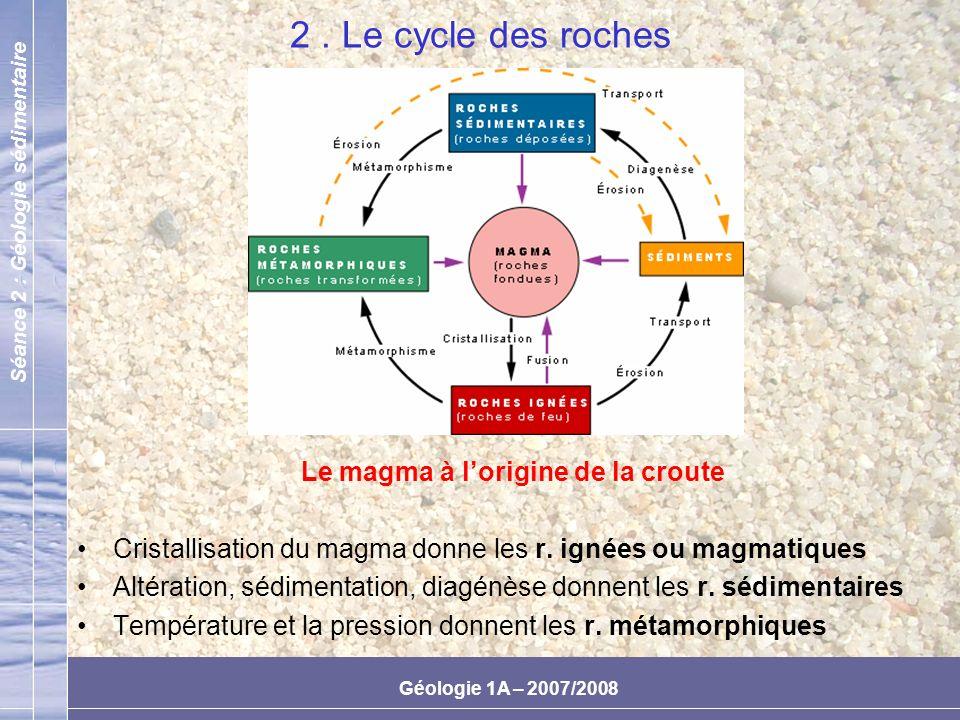 Séance 2 : Géologie sédimentaire Géologie 1A – 2007/2008 Exemple de la cimentation L induration (cimentation) d un sédiment peut se faire : Tôt dans son histoire, (pré- compaction) –les fluides circulent et précipitent des produits soudent les particules.