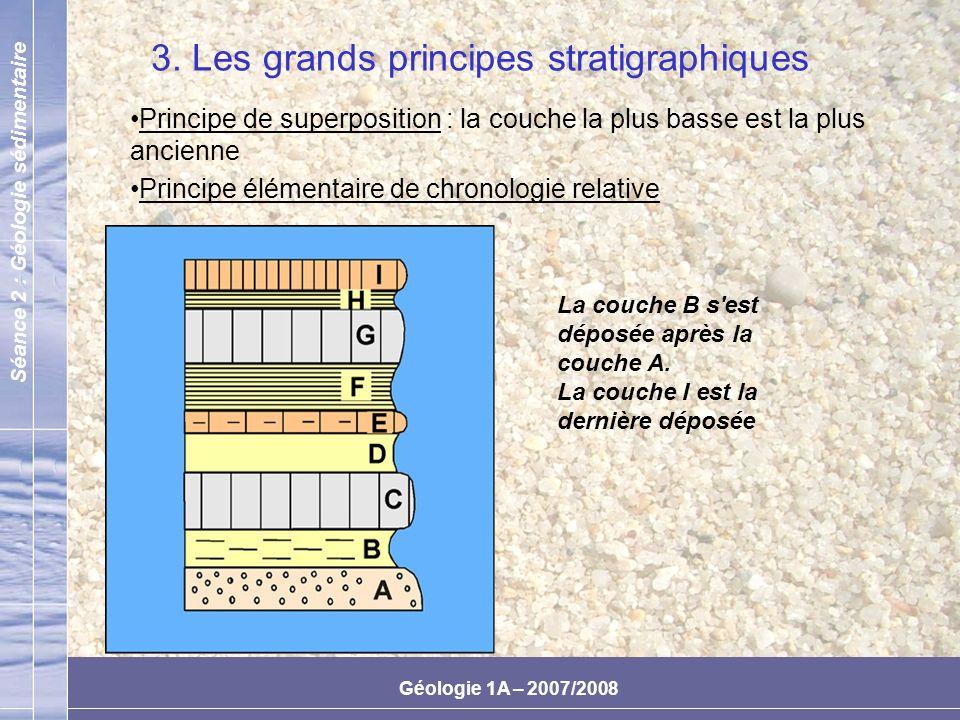 Séance 2 : Géologie sédimentaire Géologie 1A – 2007/2008 Principe de continuité : une même couche a le même âge sur toute son étendue Corrélation car un même banc s est déposé ou formé dans le même laps de temps.