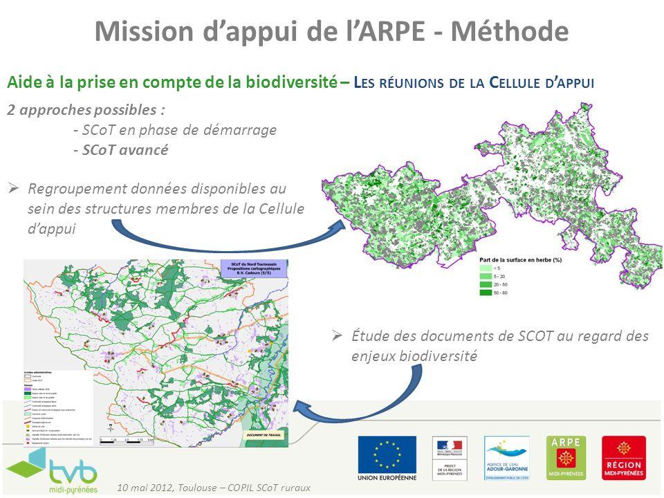Mission dappui de lARPE - Méthode Aide à la prise en compte de la biodiversité – L ES RÉUNIONS DE LA C ELLULE D APPUI 2 approches possibles : - SCoT e