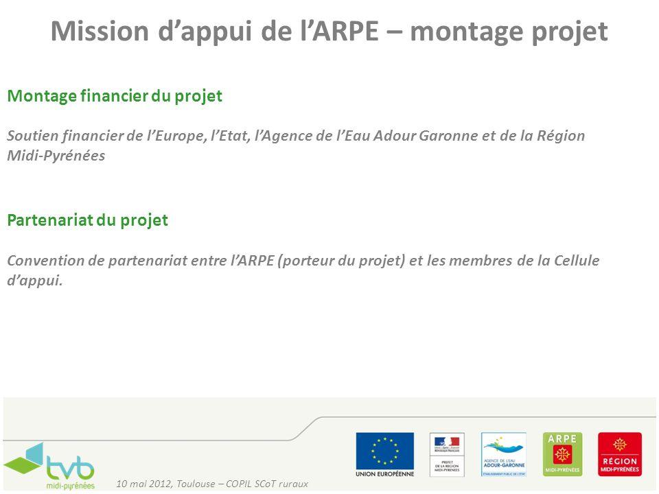 Mission dappui de lARPE – montage projet Montage financier du projet Soutien financier de lEurope, lEtat, lAgence de lEau Adour Garonne et de la Régio