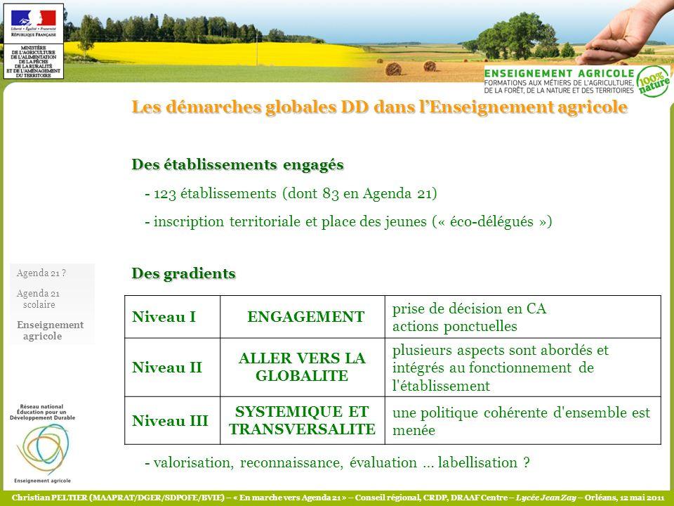 Christian PELTIER (MAAPRAT/DGER/SDPOFE/BVIE) – « En marche vers Agenda 21 » – Conseil régional, CRDP, DRAAF Centre – Lycée Jean Zay – Orléans, 12 mai