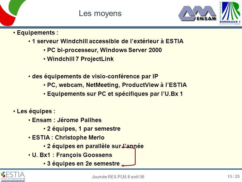 10 / 25 Journée REX-PLM, 6 avril 06 Les moyens Equipements : 1 serveur Windchill accessible de lextérieur à ESTIA PC bi-processeur, Windows Server 200