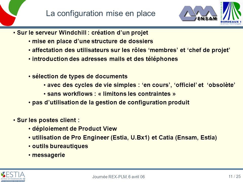 11 / 25 Journée REX-PLM, 6 avril 06 La configuration mise en place Sur le serveur Windchill : création dun projet mise en place dune structure de doss