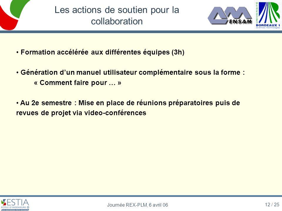 12 / 25 Journée REX-PLM, 6 avril 06 Les actions de soutien pour la collaboration Formation accélérée aux différentes équipes (3h) Génération dun manue