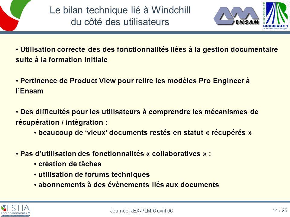 14 / 25 Journée REX-PLM, 6 avril 06 Le bilan technique lié à Windchill du côté des utilisateurs Utilisation correcte des des fonctionnalités liées à l
