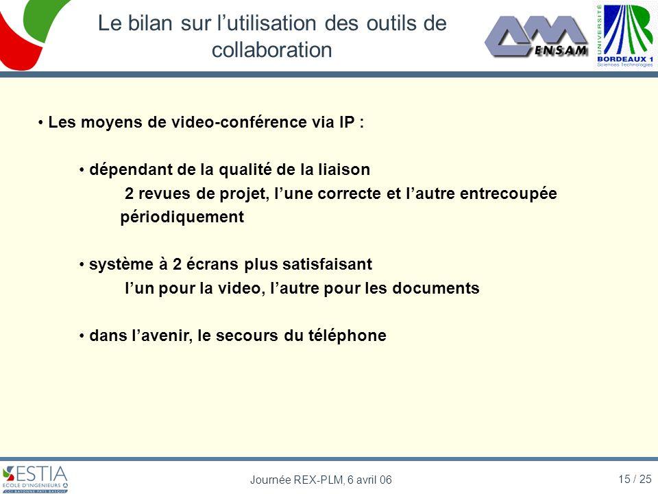 15 / 25 Journée REX-PLM, 6 avril 06 Le bilan sur lutilisation des outils de collaboration Les moyens de video-conférence via IP : dépendant de la qual
