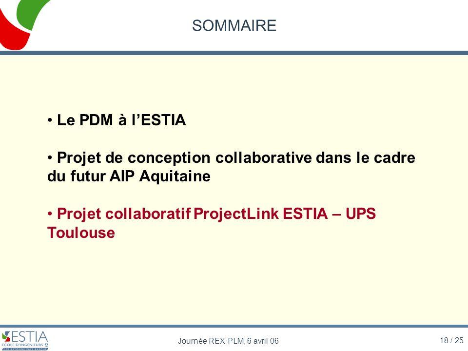 18 / 25 Journée REX-PLM, 6 avril 06 SOMMAIRE Le PDM à lESTIA Projet de conception collaborative dans le cadre du futur AIP Aquitaine Projet collaborat