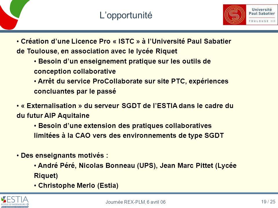 19 / 25 Journée REX-PLM, 6 avril 06 Lopportunité Création dune Licence Pro « ISTC » à lUniversité Paul Sabatier de Toulouse, en association avec le ly