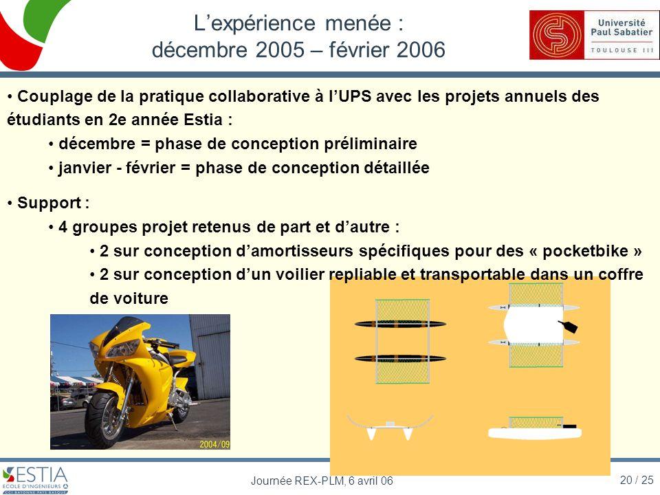 20 / 25 Journée REX-PLM, 6 avril 06 Lexpérience menée : décembre 2005 – février 2006 Couplage de la pratique collaborative à lUPS avec les projets ann