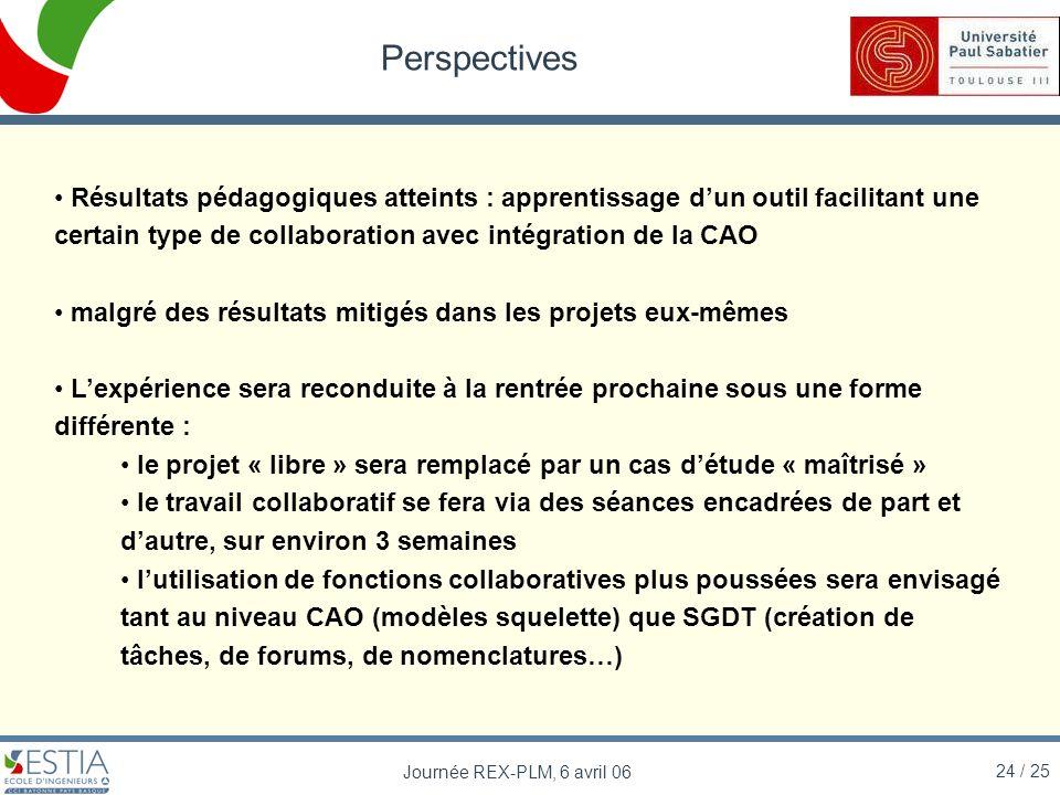 24 / 25 Journée REX-PLM, 6 avril 06 Perspectives Résultats pédagogiques atteints : apprentissage dun outil facilitant une certain type de collaboratio