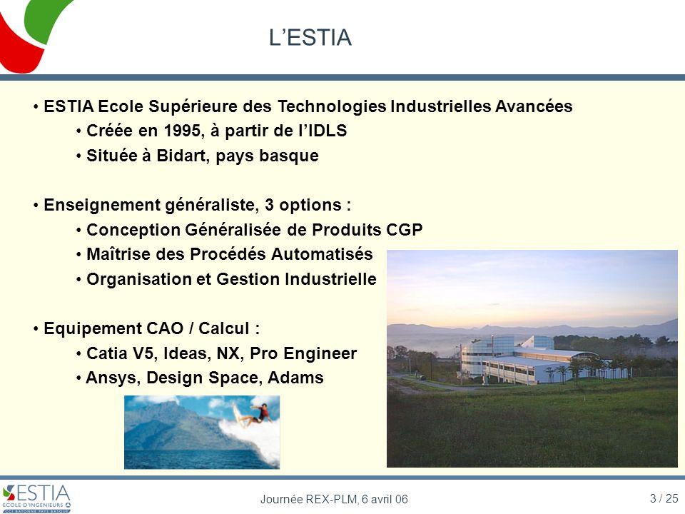 3 / 25 Journée REX-PLM, 6 avril 06 LESTIA ESTIA Ecole Supérieure des Technologies Industrielles Avancées Créée en 1995, à partir de lIDLS Située à Bid