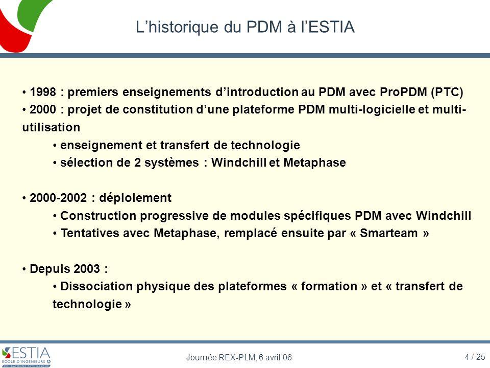 4 / 25 Journée REX-PLM, 6 avril 06 Lhistorique du PDM à lESTIA 1998 : premiers enseignements dintroduction au PDM avec ProPDM (PTC) 2000 : projet de c