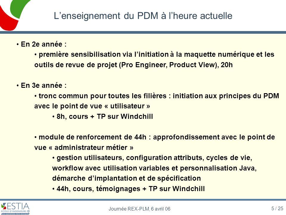 5 / 25 Journée REX-PLM, 6 avril 06 Lenseignement du PDM à lheure actuelle En 2e année : première sensibilisation via linitiation à la maquette numériq
