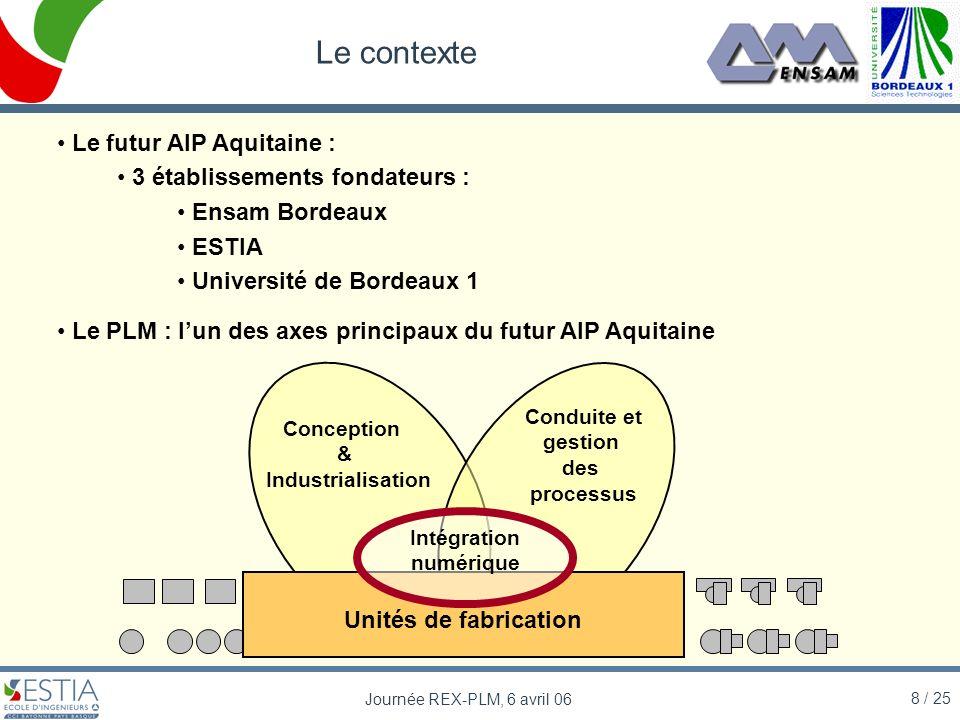8 / 25 Journée REX-PLM, 6 avril 06 Le contexte Le futur AIP Aquitaine : 3 établissements fondateurs : Ensam Bordeaux ESTIA Université de Bordeaux 1 Le