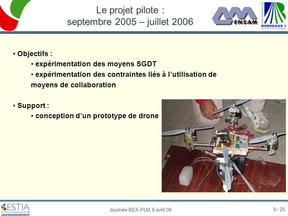 9 / 25 Journée REX-PLM, 6 avril 06 Le projet pilote : septembre 2005 – juillet 2006 Objectifs : expérimentation des moyens SGDT expérimentation des co