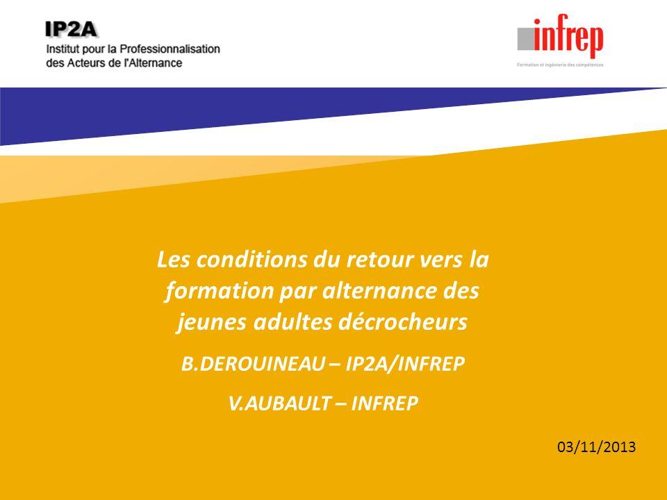 IP2A 70-76 RUE BRILLAT SAVARIN -75013 PARIS / Tél : 01.53.62.21.90 – Fax : 01.45.89.17.26 ip2a@ip2a.fr 2ip2a@ip2a.fr Formation en alternance et décrochage Le constat : –20 à 30 % de ruptures au cours de certaines formations alternées –Lintégration dun dispositif de formation alterné ne résoud pas systématiquement la problématique du décrochage
