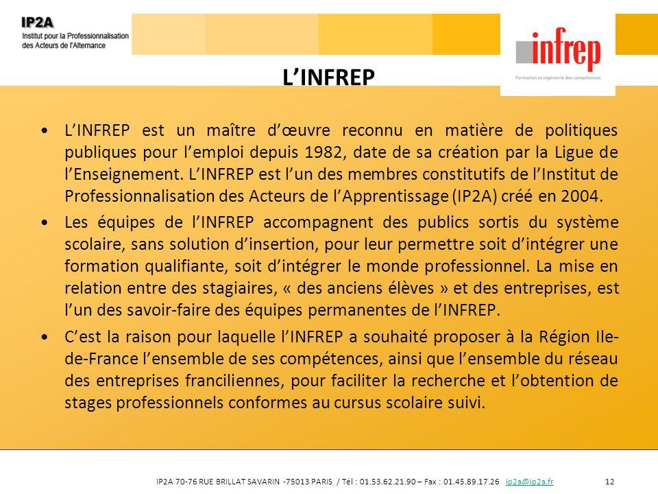 IP2A 70-76 RUE BRILLAT SAVARIN -75013 PARIS / Tél : 01.53.62.21.90 – Fax : 01.45.89.17.26 ip2a@ip2a.fr 12ip2a@ip2a.fr LINFREP LINFREP est un maître dœ