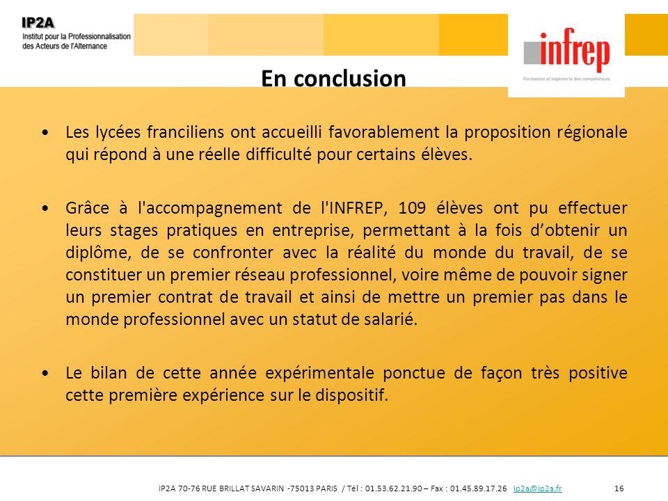 IP2A 70-76 RUE BRILLAT SAVARIN -75013 PARIS / Tél : 01.53.62.21.90 – Fax : 01.45.89.17.26 ip2a@ip2a.fr 16ip2a@ip2a.fr En conclusion Les lycées francil