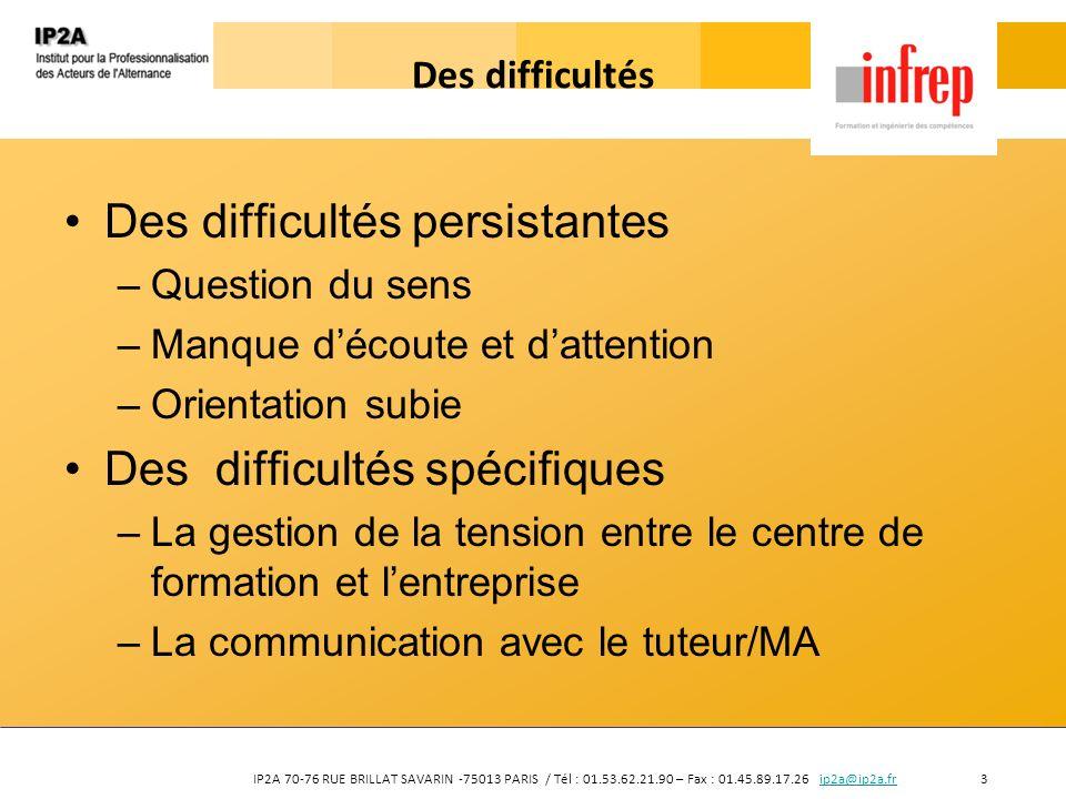 IP2A 70-76 RUE BRILLAT SAVARIN -75013 PARIS / Tél : 01.53.62.21.90 – Fax : 01.45.89.17.26 ip2a@ip2a.fr 14ip2a@ip2a.fr Modalités de mise en œuvre du dispositif Chaque élève a bénéficié a minima dun entretien personnalisé avec lun des conseillers de lINFREP, afin didentifier les difficultés qui ont pu être rencontrées, les causes qui peuvent expliquer une succession de refus et ainsi de faire un premier bilan sur les éléments positifs mobilisables dans cette recherche de stage ou au contraire ceux qui peuvent constituer un handicap.