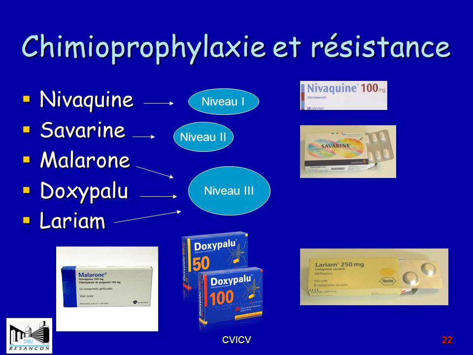 Chimioprophylaxie et résistance Nivaquine Nivaquine Savarine Savarine Malarone Malarone Doxypalu Doxypalu Lariam Lariam Niveau III Niveau I Niveau II