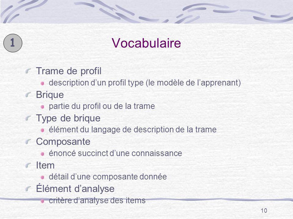10 Vocabulaire Trame de profil description dun profil type (le modèle de lapprenant) Brique partie du profil ou de la trame Type de brique élément du