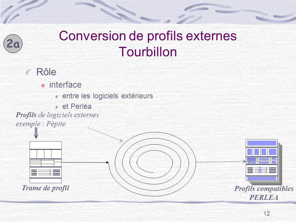 12 Conversion de profils externes Tourbillon Rôle interface entre les logiciels extérieurs et Perléa 2a Profils de logiciels externes exemple : Pépite