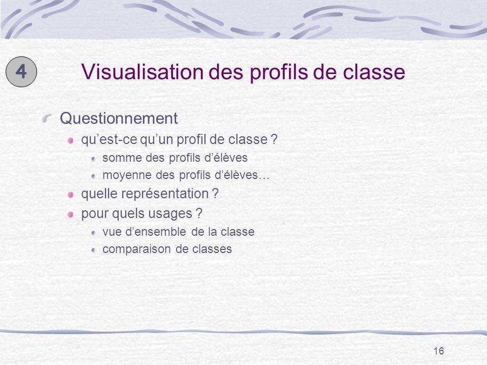 16 Visualisation des profils de classe Questionnement quest-ce quun profil de classe ? somme des profils délèves moyenne des profils délèves… quelle r