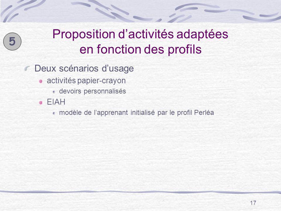 17 Proposition dactivités adaptées en fonction des profils Deux scénarios dusage activités papier-crayon devoirs personnalisés EIAH modèle de lapprena