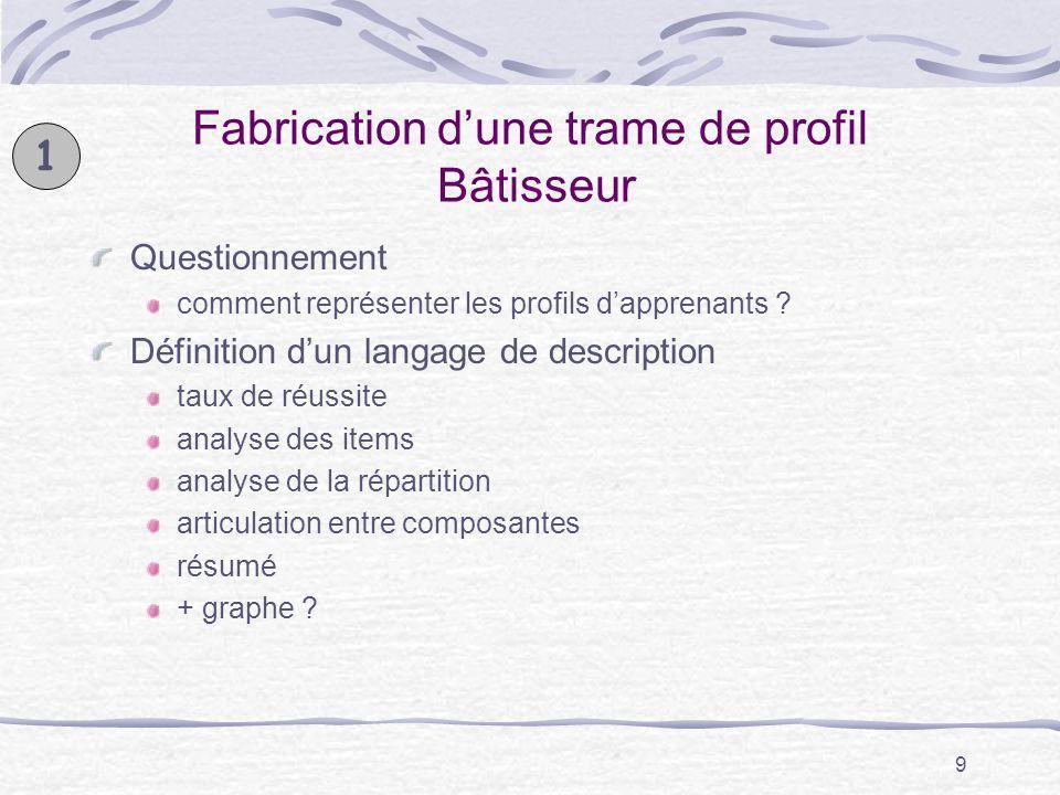 9 Fabrication dune trame de profil Bâtisseur Questionnement comment représenter les profils dapprenants ? Définition dun langage de description taux d
