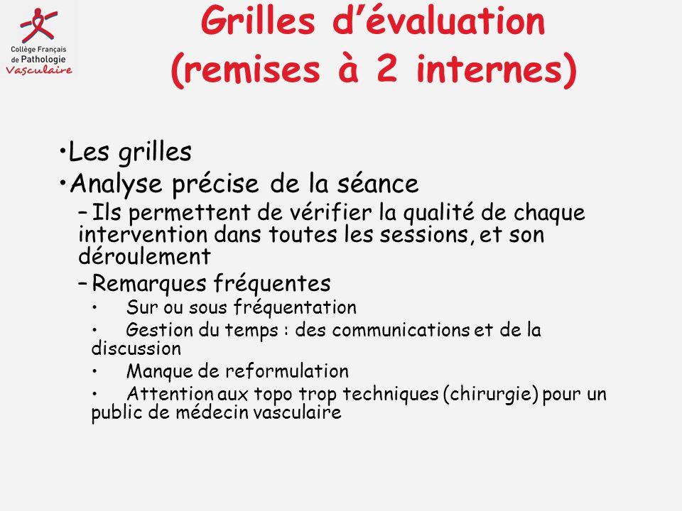 Grilles dévaluation (remises à 2 internes) Les grilles Analyse précise de la séance –Ils permettent de vérifier la qualité de chaque intervention dans