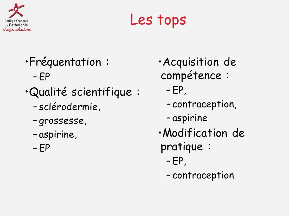 Les tops Fréquentation : –EP Qualité scientifique : –sclérodermie, –grossesse, –aspirine, –EP Acquisition de compétence : –EP, –contraception, –aspiri
