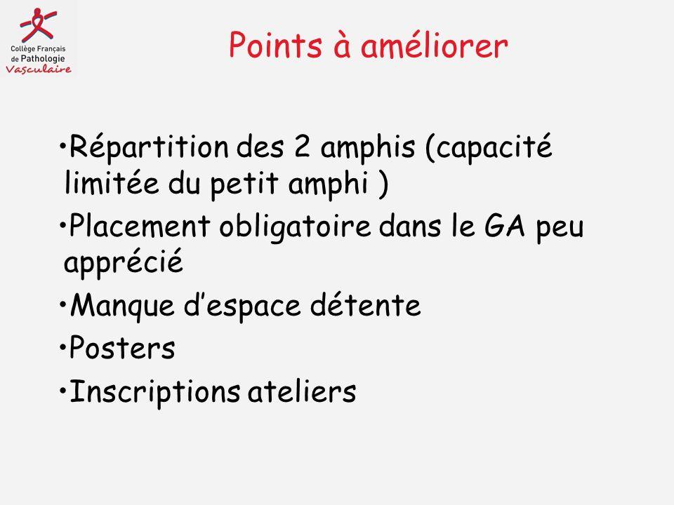 Points à améliorer Répartition des 2 amphis (capacité limitée du petit amphi ) Placement obligatoire dans le GA peu apprécié Manque despace détente Po