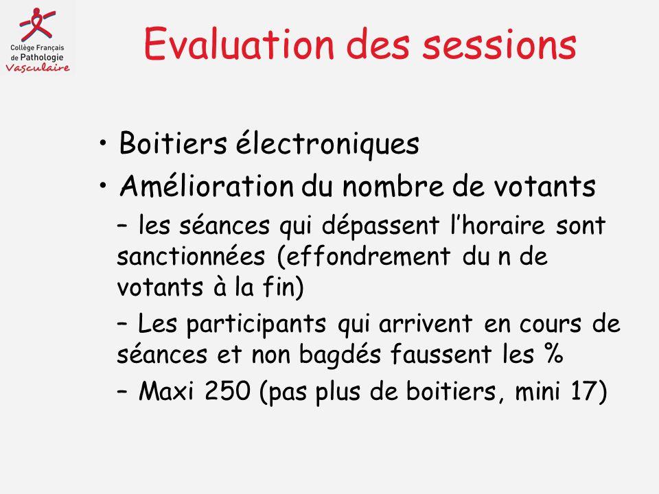 Evaluation des sessions Boitiers électroniques Amélioration du nombre de votants – les séances qui dépassent lhoraire sont sanctionnées (effondrement