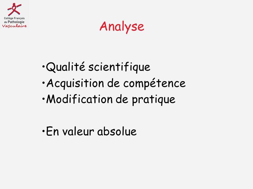 Analyse Qualité scientifique Acquisition de compétence Modification de pratique En valeur absolue