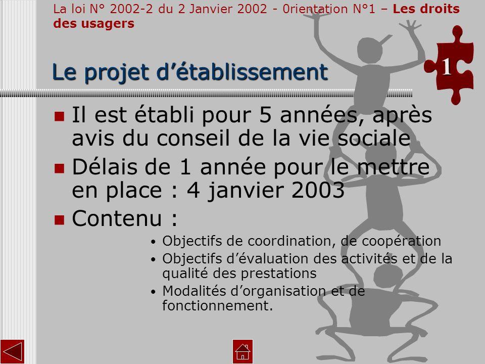 Il est établi pour 5 années, après avis du conseil de la vie sociale Délais de 1 année pour le mettre en place : 4 janvier 2003 Contenu : Objectifs de