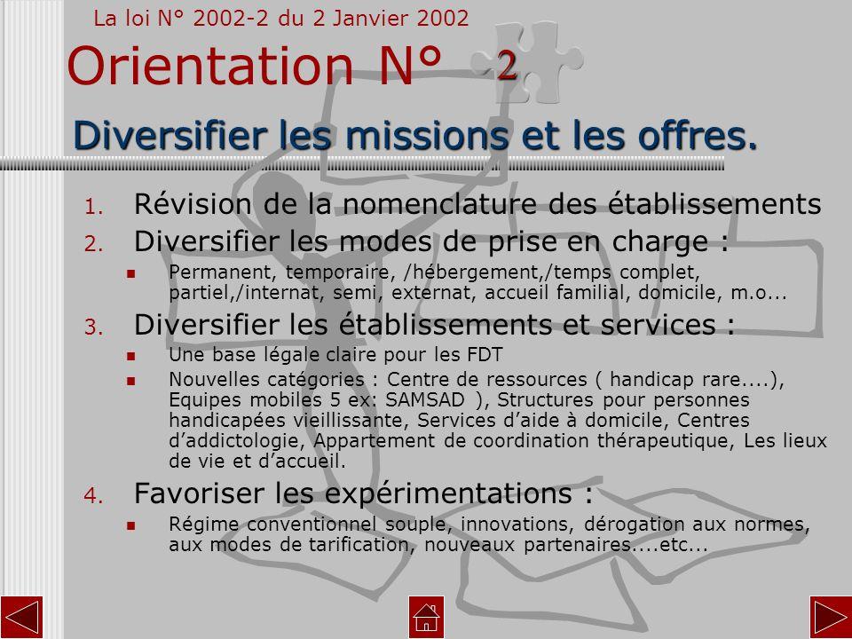 Orientation N° 1. Révision de la nomenclature des établissements 2. Diversifier les modes de prise en charge : Permanent, temporaire, /hébergement,/te