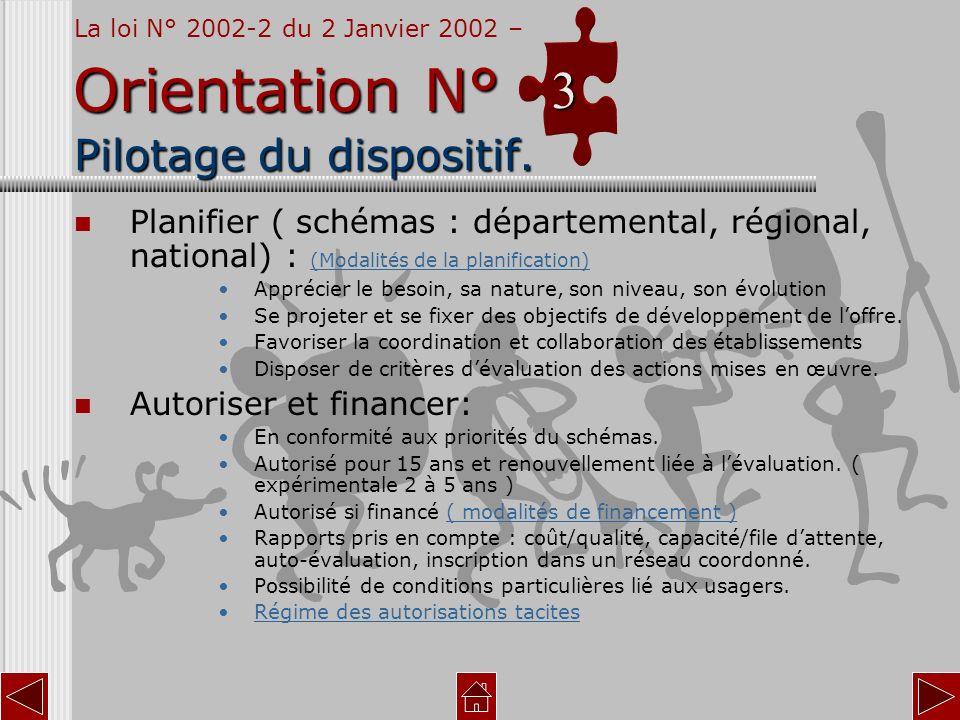 Pilotage du dispositif. Planifier ( schémas : départemental, régional, national) : (Modalités de la planification) Apprécier le besoin, sa nature, son