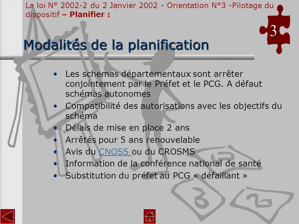 Modalités de la planification Les schémas départementaux sont arrêter conjointement par le Préfet et le PCG. A défaut schémas autonomes Compatibilité