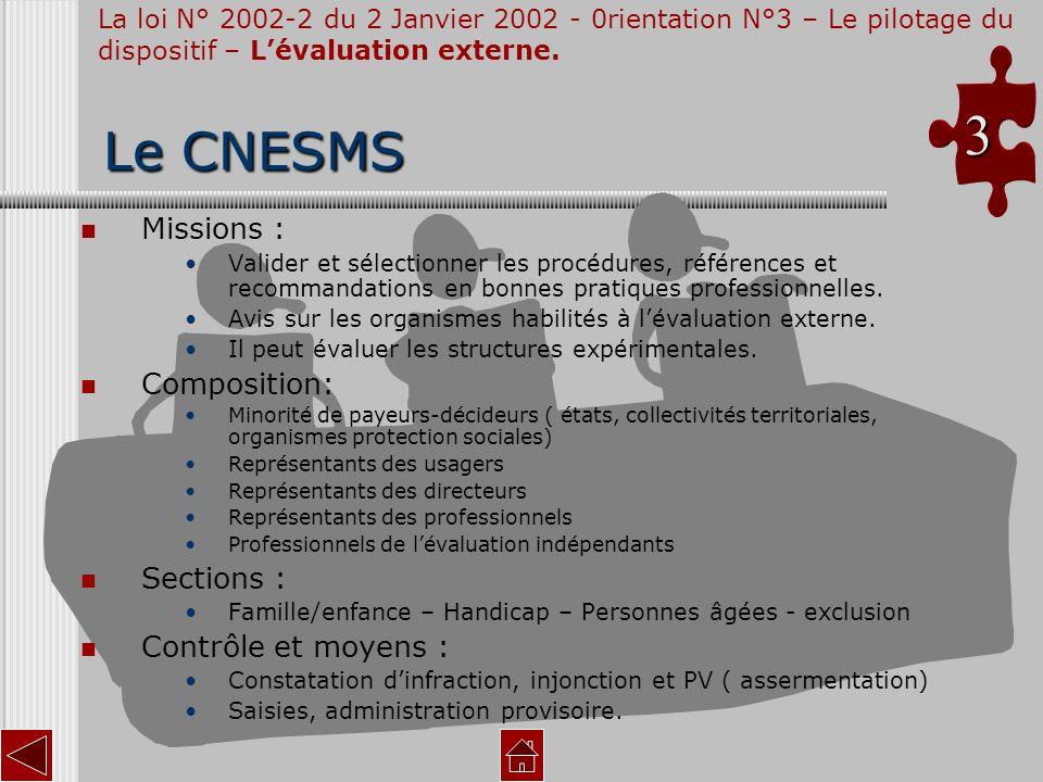 L LL Le CNESMS Missions : Valider et sélectionner les procédures, références et recommandations en bonnes pratiques professionnelles. Avis sur les org