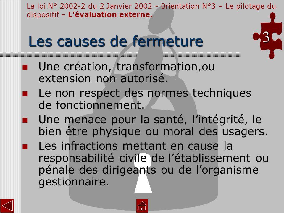 L LL Les causes de fermeture Une création, transformation,ou extension non autorisé. Le non respect des normes techniques de fonctionnement. Une menac